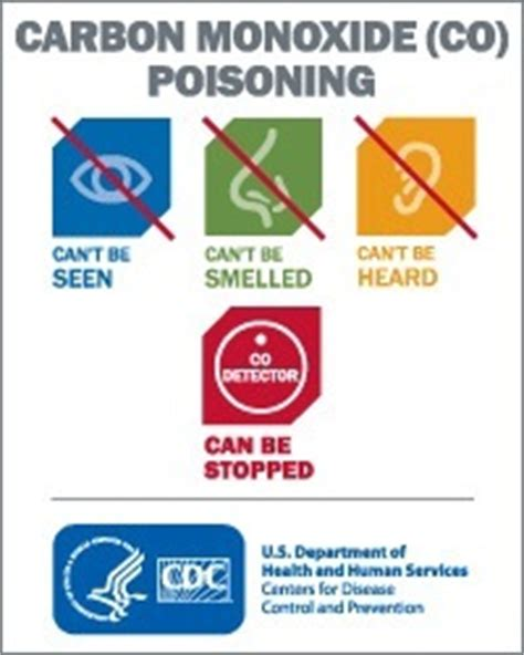 Can You Get Carbon Monoxide Poisoning From A Gas Fireplace by Cdc Carbon Monoxide Poisoning Button Badge