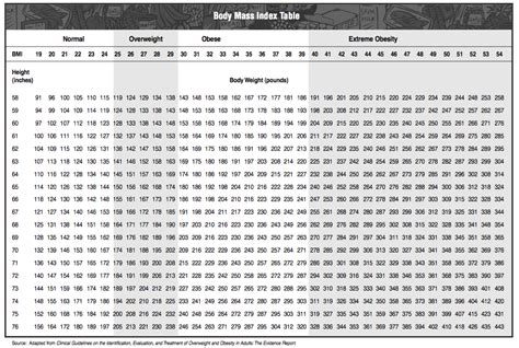 time tables 1 100 search results for times table chart up to 100