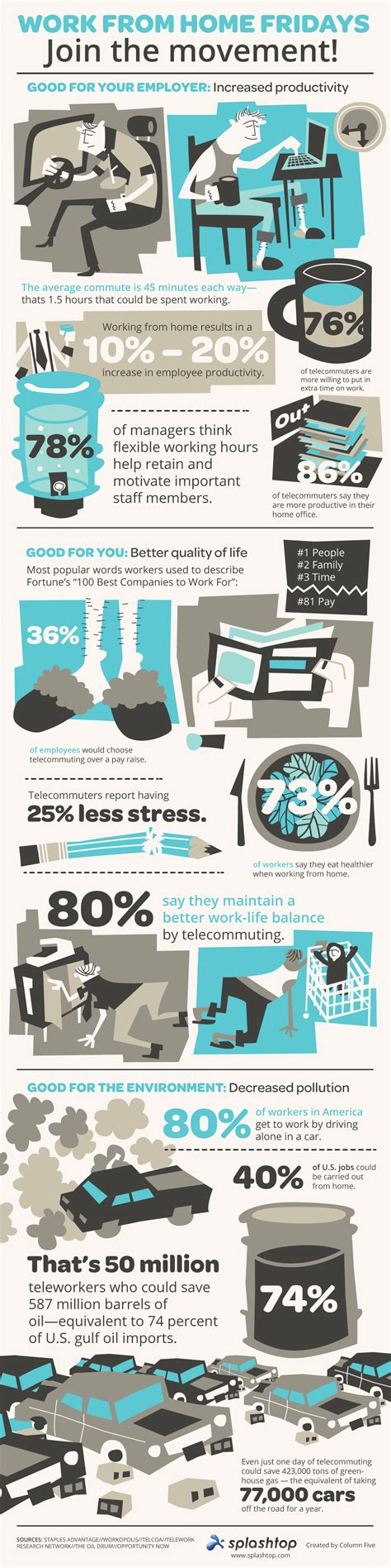 benefits of telecommuting for employers employees and the