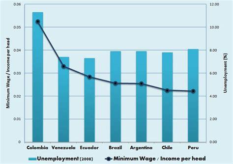 aumento para pensionados en colombia ao 2016 gaceta oficial aumento de salario 2013 upcomingcarshq com