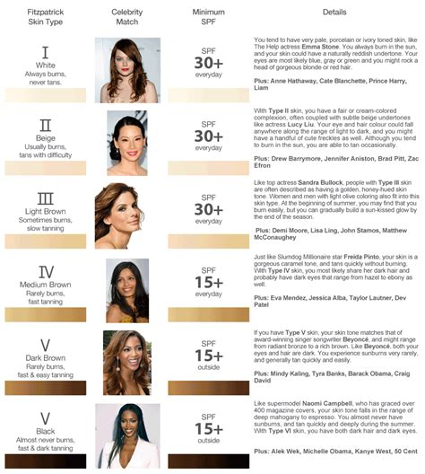 best for skin tone how to find the best hair color for your skin tone