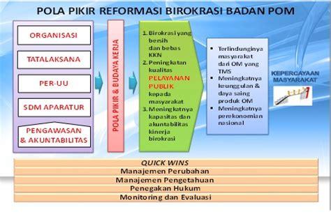 Manajemen Sdm Dalam Organisasi Publik Dan Bisnis Dr H Suwatno latar belakang reformasi birokrasi