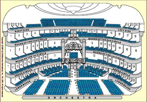 schéma d'un théâtre à l'italienne