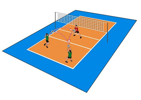 individual setter drills volleyball coach tv view training drill