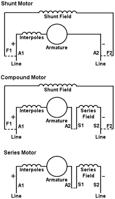 reliance dc motor wiring diagram wiring diagram with
