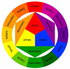 color wheel theory colour theory an introduction usability