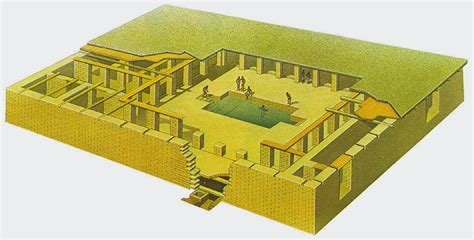 great bathtubs history mystery amazing facts on mohenjo daro s town planning elixir of knowledge