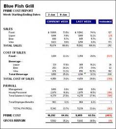 Restaurant Monthly Profit And Loss Statement Template For Excel by Free Restaurant Monthly Profit And Loss Statement