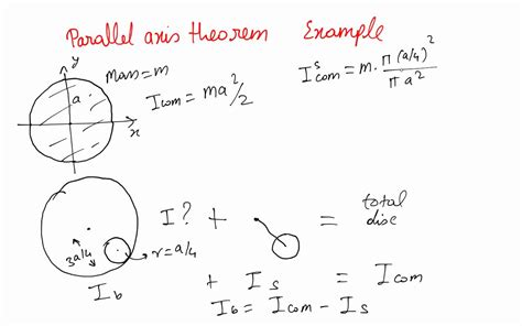 parallel axis theorem exle youtube
