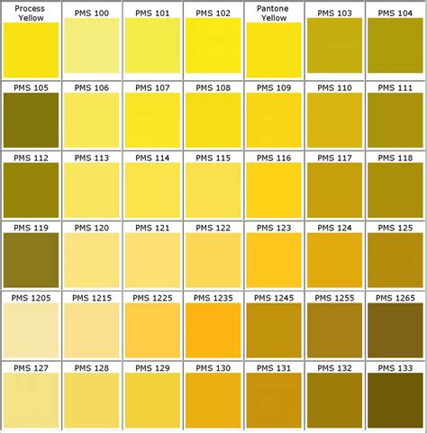 pantone paint pantone yellow 115 related keywords pantone yellow 115