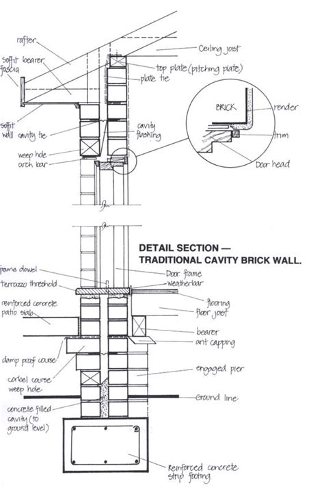 residential wall section detail residential structures brick wall building construction