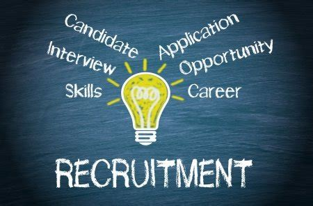 why should you outsource recruitment services to an agency