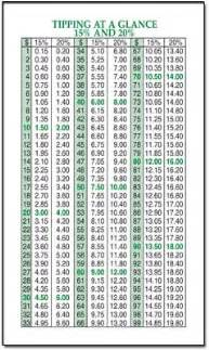 sstc tip chart images frompo