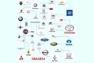 What Company Owns Mercedes Who Owns What In The Auto Industry Daily Monitor