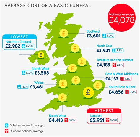 Wedding Car Average Cost by What Is The Average Cost Of A Uk Wedding How Much Does A
