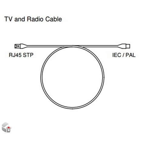 Harga Kabel Vga Per Meter tv eckmbel antenne coax kabel meter with tv
