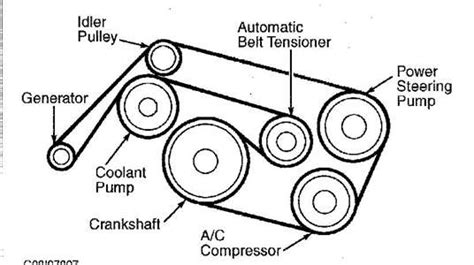 diagram for the fan belt routing for mercedes vito 2000