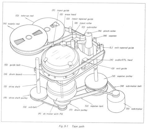 bmw harman kardon wiring diagram wiring diagram resource