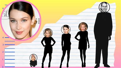 bella hadid how tall how tall is bella hadid height comparison youtube