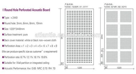Ceiling Boards Prices by Linyi Atlantis Best Sale Perforated Acoustic Gypsum Board