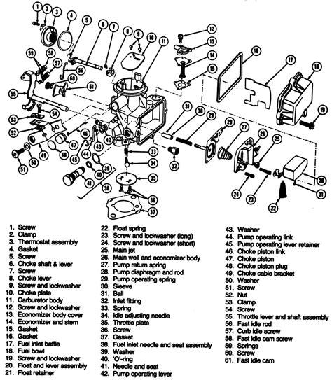 holley carb diagram holley carburetor vacuum diagram holley free engine