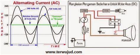 fungsi kapasitor untuk arus ac dan dc fungsi kapasitor untuk arus ac dan dc 28 images khb ting 3 bab 2 2 motor dc fungsi dasar