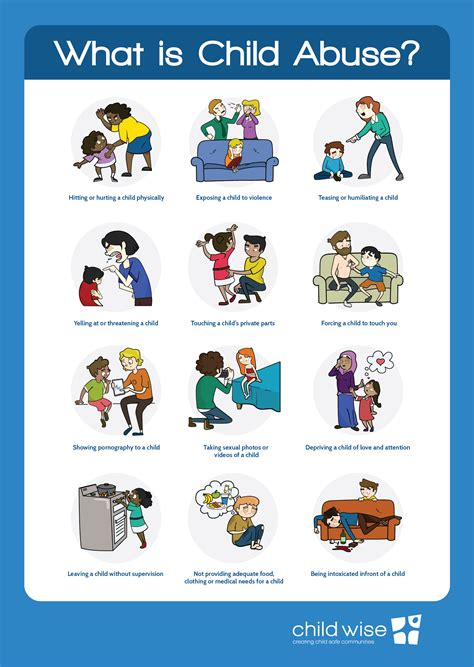 child abuse tile what is child abuse 2 child wise fact sheets