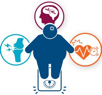 Expert Obesity Prevention Resources   Careers Fighting Obesity