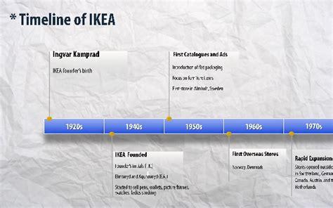 layout strategy of ikea international business strategy of ikea