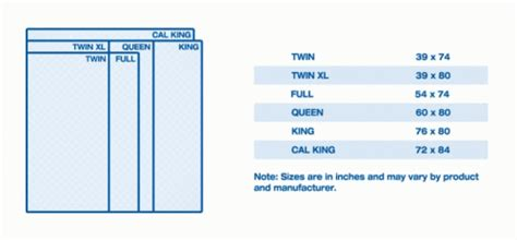 difference between queen size and double size what is the