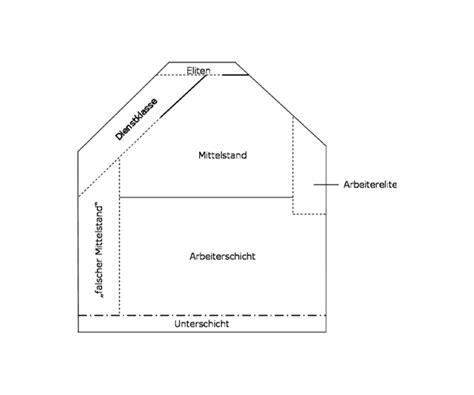 Datei Dahrendorf Haus Jpg
