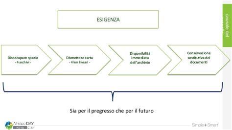 alfresco day roma 2015 study roma servizi per la