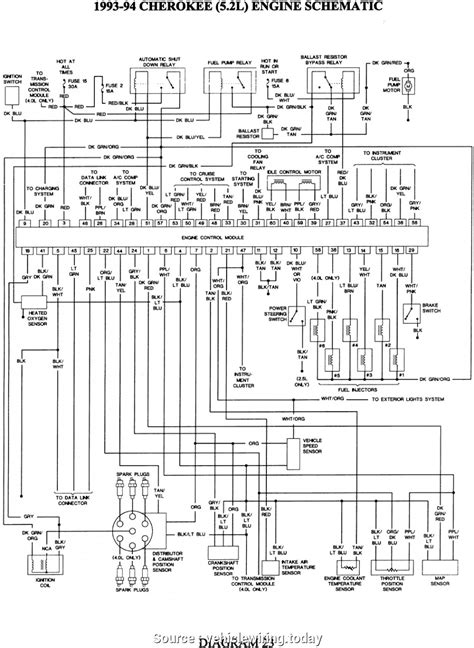 jeep cherokee fuse diagram