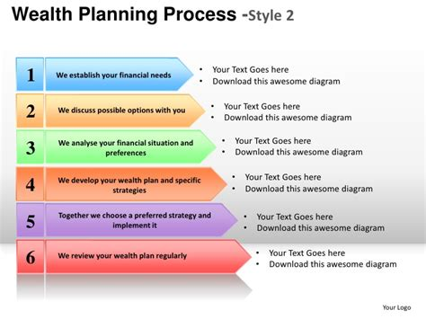 powerpoint templates financial presentation wealth financial planning process style2 powerpoint