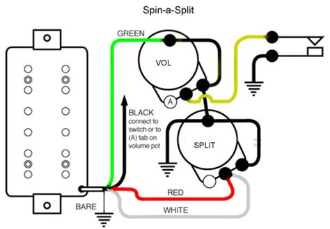 guitar wiring explored the spin a split mod seymour duncan