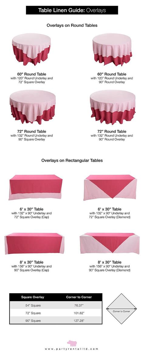 90 x 132 tablecloth fits what size table decorative