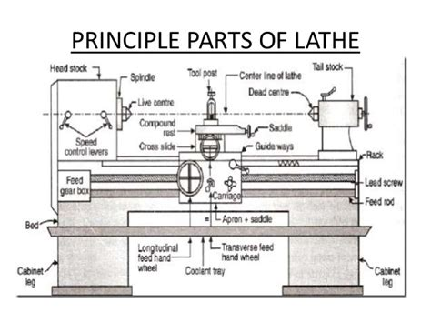 cnc lathe diagram lathe axis diagram cnc mill axis diagram elsavadorla