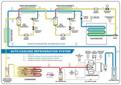 Promo Spesial Air Filter Regulator Kompresor Water Trap Kompresor auto cascade refrigeration system hermawan s