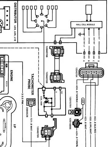 wiring diagram 94 chevy 350 engine tbi get free image about wiring diagram amadee now i have a 1988 chevy k1500 5 7l tbi motor no spark there is no secondary voltage