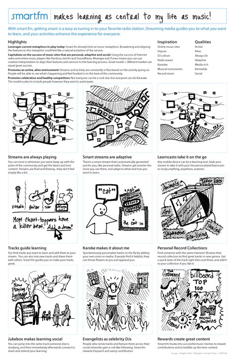 design thinking concepts concept poster storyboard pinterest storyboard