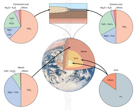 Geology Art geology textbook illustration portfolio gallery of