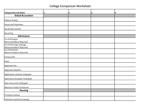 worksheet college comparison worksheet caytailoc free