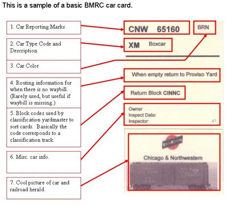 model railroad car card template operations at blissfield model railroad club blissfield
