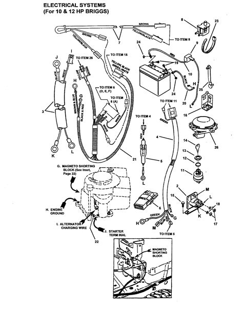 77 C 10 Wiring Diagram - Wiring Diagram Networks