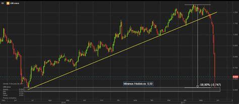 banco popular valencia semejanzas y diferencias entre liberbank y banco popular