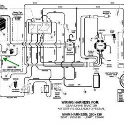 johm deere gator 6x4 wiring diagram deere gator 6x4 wiring diagram schematic wiring