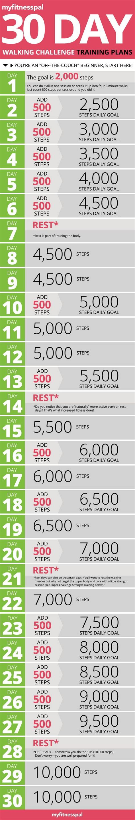 fitbit 30 day challenge 30 day walking challenge to get to 10 000 steps with your