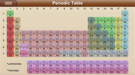 Periodic Table L by Periodic Table Android Apps Op Play