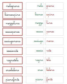 parole con diversi significati parole composte col metodo montessori lapappadolce