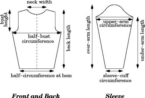 pattern standardization definition file tapered sweater pattern w setin sleeves png wikipedia